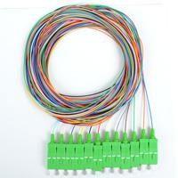Fiber Optic Pig Tails