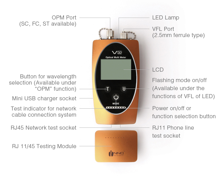INNO V30 Multi Meter Specifications
