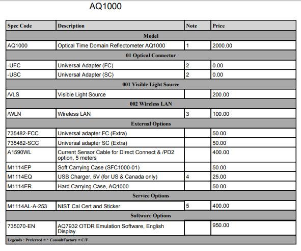 Yokogawa AQ1000 OTDR Ordering Info